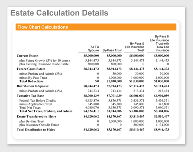 Estate Tax Concepts Screenshot